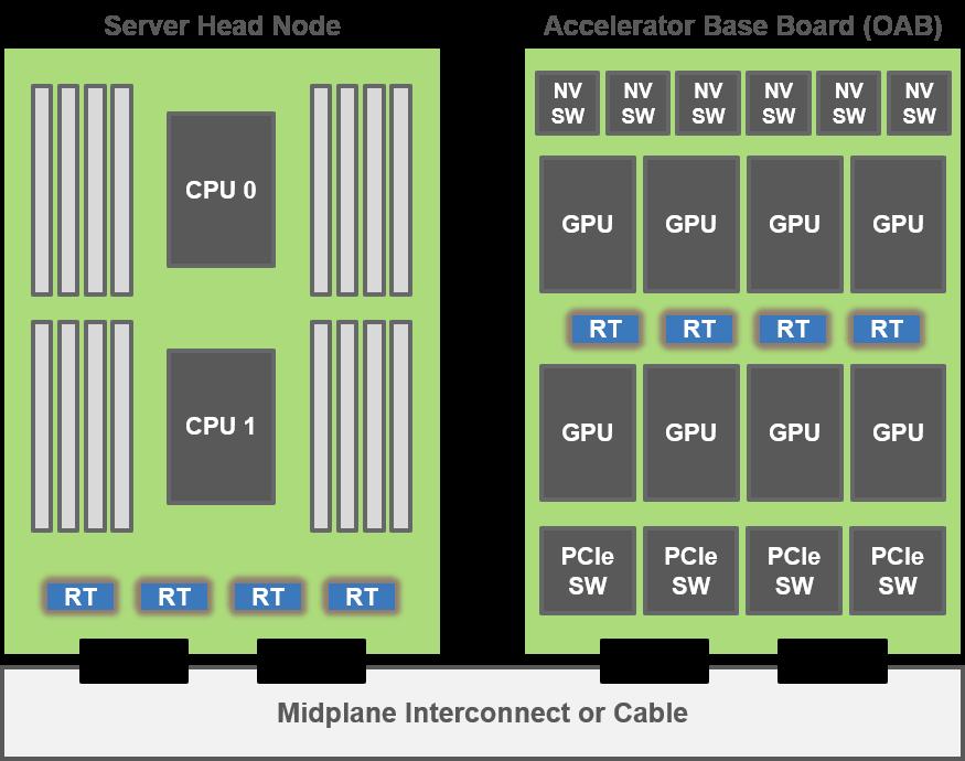 AI Computing System Block Diagram