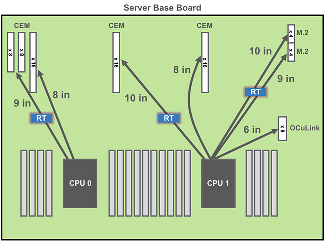 Server Base Board System Block Diagram
