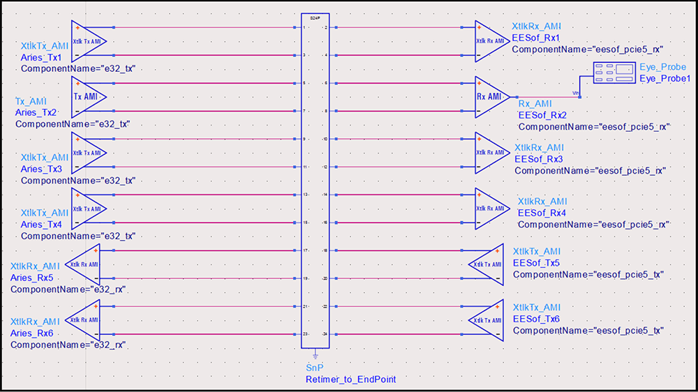 Figure 14: Keysight ADS Simulation Schematic for Topologies 2 and 3, Retimer to EP