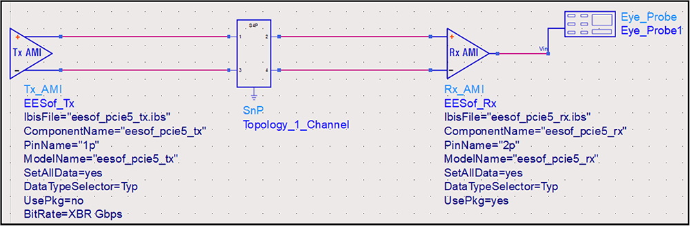 Figure 6: Keysight ADS Simulation Schematic for Topology 1