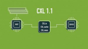 Introduction to Compute Express Link™ (CXL™) Technology